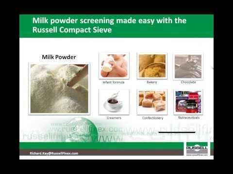 Webinar Sept 2013 CCP assurance for the Milk Powder Industry