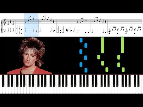 Have I Told You Lately (Rod Stewart) - Piano Tutorial + Sheets