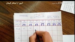 تحميل كتاب الملحة الجلية في معرفة اللغة الحبشية Pdf مكتبة نور