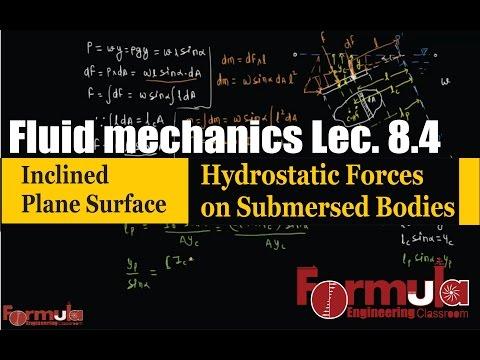 Fluid Mechanics lec.8.4 Hydrostatic Forces on inclined plane GATE 2018 IES 2018 psu 2017