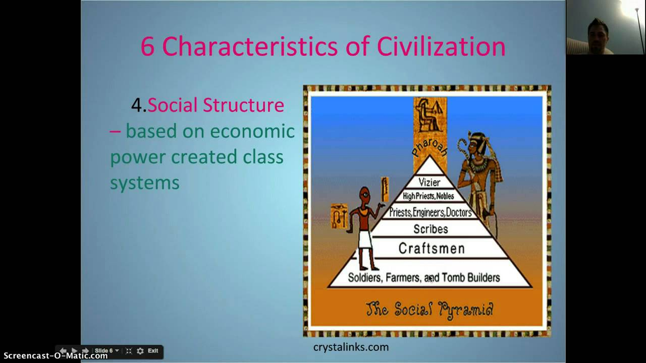 characteristics of civilization pdf