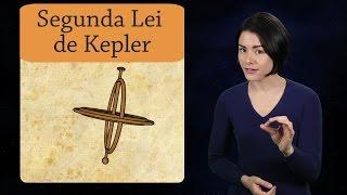 Segunda Lei de Kepler  (Astronomia)
