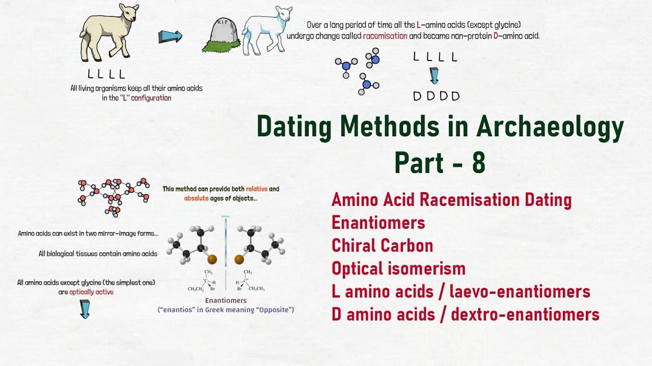 Metoda racemizarii aminoacizilor (TRAA)