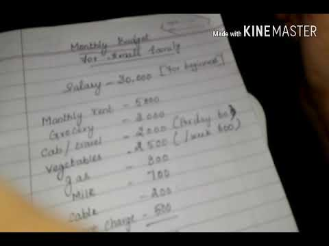monthly family budget for beginners south indian family budget in
