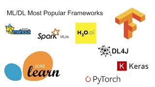 Трудности создания Open Source Machine Learning библиотеки на примере Apache Ignite ML
