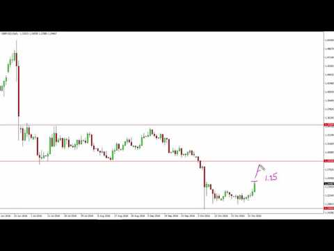 GBP/USD Technical Analysis for November 4 2016 by FXEmpire.com