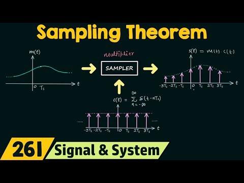 Sampling Theorem