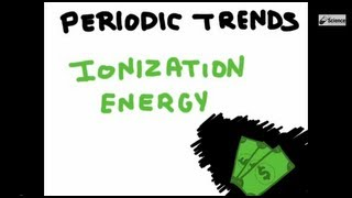 Periodic Trends: Ionization Energy