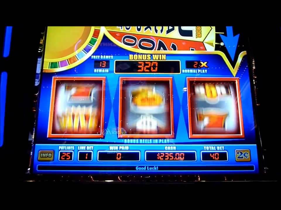 Casino slot spinning niagara falls casinos