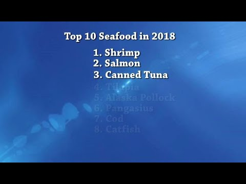 Inside NFI Ep. 130: NFI's Top 10 List - The Most Consumed Species In 2018