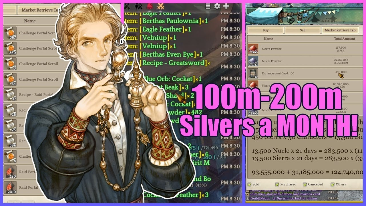 Early/Efficient Silver Guide - 100m-200m Silvers a Month! / Tree of Savior  / Goddess Update