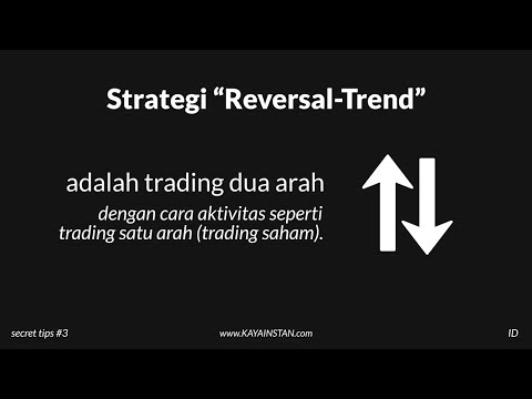 "Forex Trading Secret Tips #3 : ""Reversal-Trend"" Strategy [Free EA-TRIAL] - Indonesia"