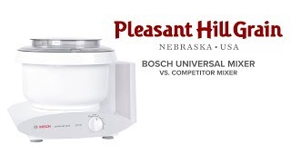 Bosch Universal Plus stand mixer comparison against competition