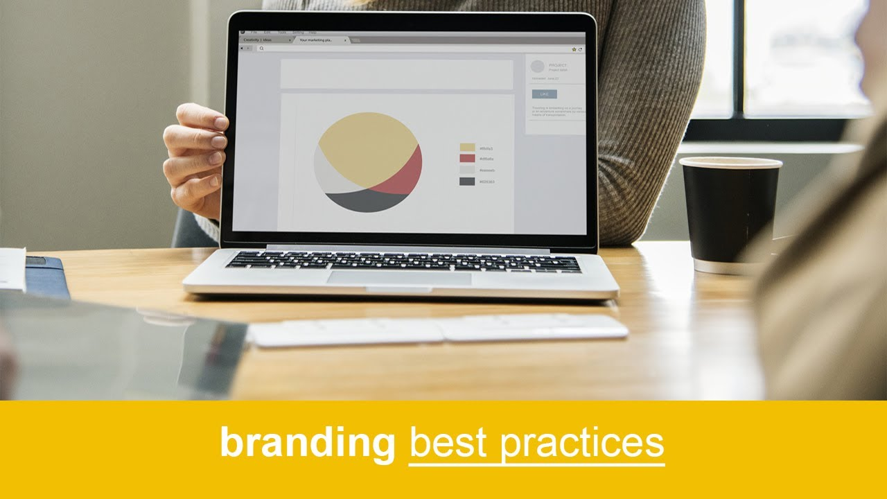 Branding 101 – Getting started with Brand Identity, Brand Image And Branding Process