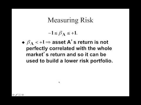 Measuring Risk: The Capital Asset Pricing Model