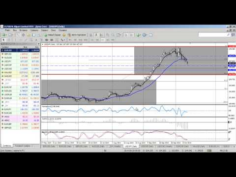 Среднесрочный анализ валютных курсов на Форекс от 13.10.2014