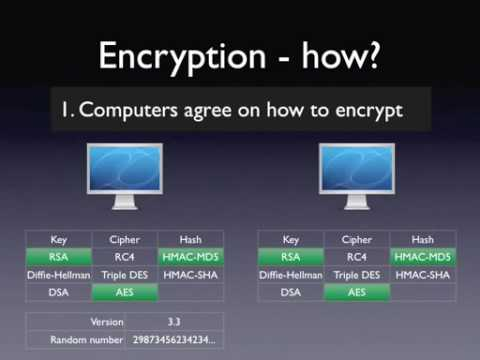 How SSL works tutorial - with HTTPS example - YouTube