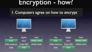 How SSL works tutorial - with HTTPS example