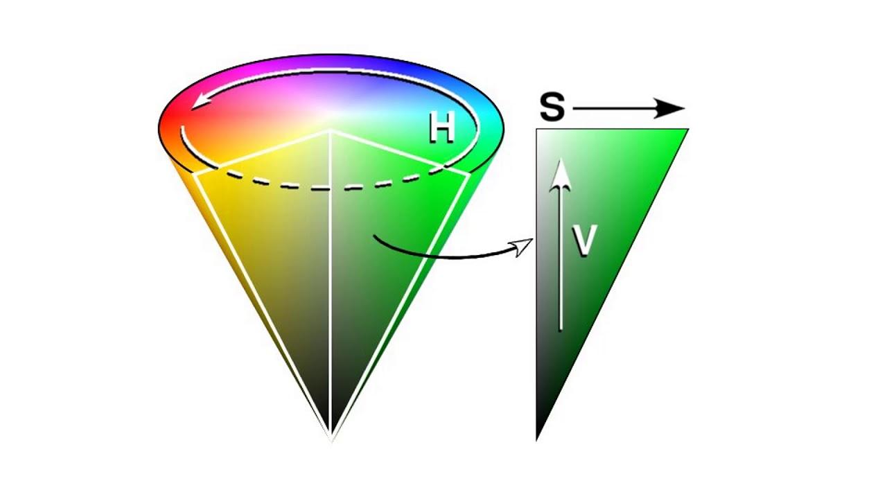 Using A Color Sensor Part 1 Youtube Ftc Robotics Wiring Diagram First Tech Challenge