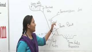 Pumped Hydro Power Plant(B.Tech) Lecture by Ms. Apoorva Gupta.