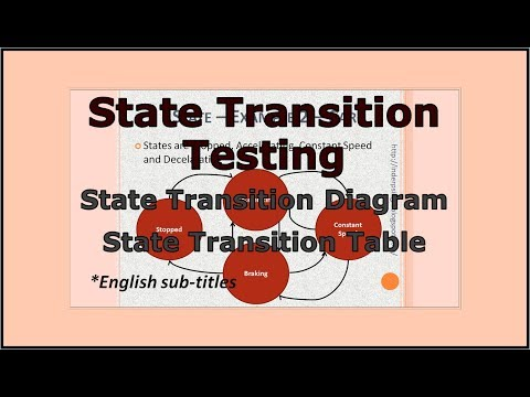 State Transition Testing Example Diagram 2000 Ford Contour Radio Wiring #27 Mealy Machine Table With Examples |automata |... | Doovi