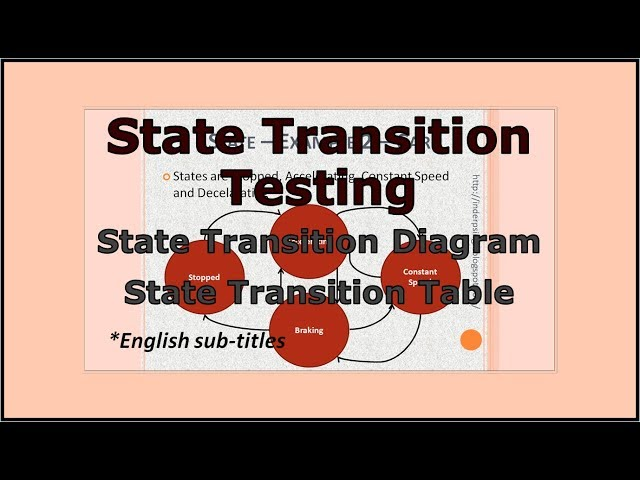 State Transition Testing - test design techniques tutorial - YouTube