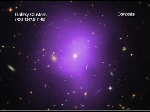 A Tour of Galaxy Clusters