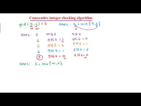 Finding GCD using Consecutive integer checking algorithm