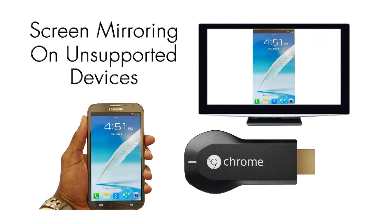 Screen mirroring on unsupported devices youtube for Mirror screen