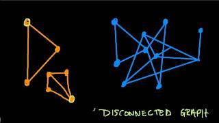 Disconnected Graphs - Graph Theory