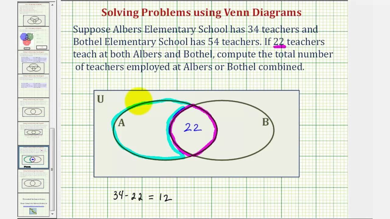 Ex 2 find the number of element in the union of two sets using a ex 2 find the number of element in the union of two sets using a venn diagram ccuart Image collections