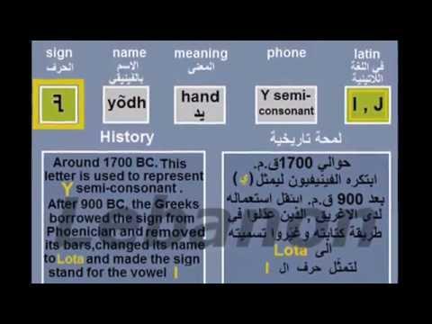 Alphabet Source. Phoenicians.