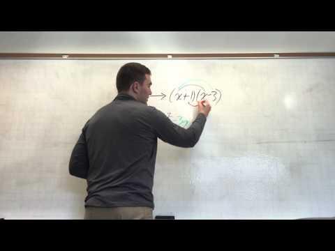 TFA Sample Teaching Lesson