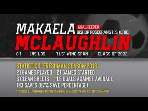 SOCCER RECRUIT | Makaela McLaughlin - Goalkeeper (Bishop Rosecrans High School) Class of 2022