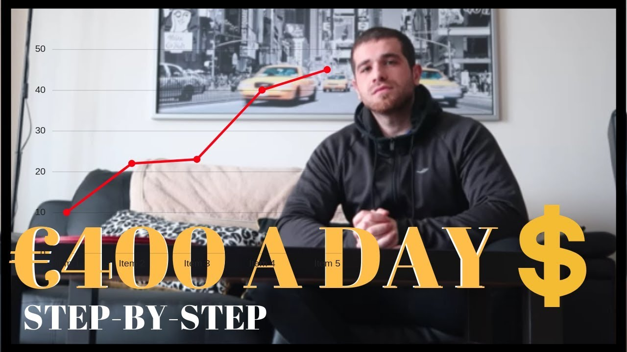 Day Trading For Beginners Find Evaluate Execute