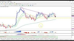ecs.SWAT Offers Simple Setups on EUR/USD and NZD/USD for +84 Pips
