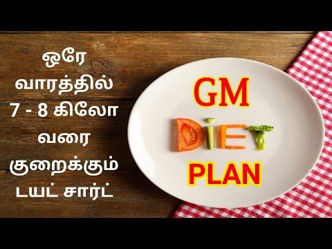 GM Diet Plan For Weight loss In Tamil/Fast weight loss diet plan/ஒரே வாரத்தில் 7-8kg வரை குறைக்கலாம்