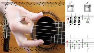 COMMENT jouer DIFFÉRENTES techniques MAIN DROITE - Cours de Guitare