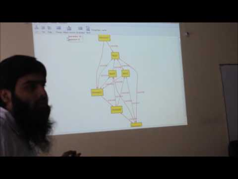 Introduction to Formal Methods in Software Engineering