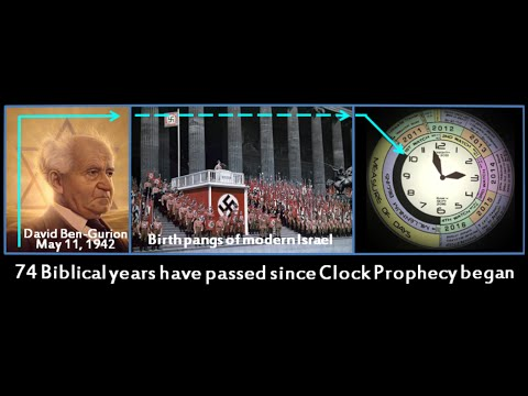 2016 CLOCK PROPHECY: COUNTING DOWN TO THE RETURN OF JESUS CHRIST!