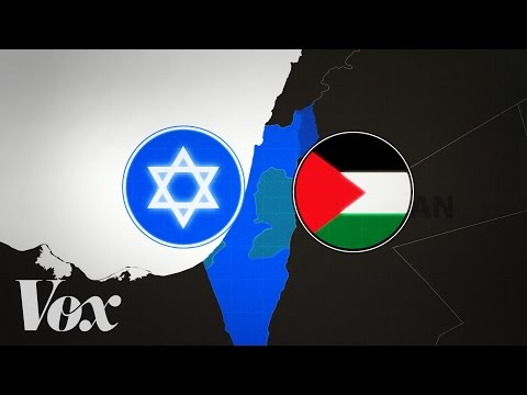 Thumbnail: The Israel-Palestine conflict: a brief, simple history