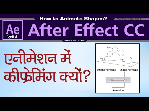 #04 After Effects Basic Training Tutorial | Learn About Key Framing | Video Effect