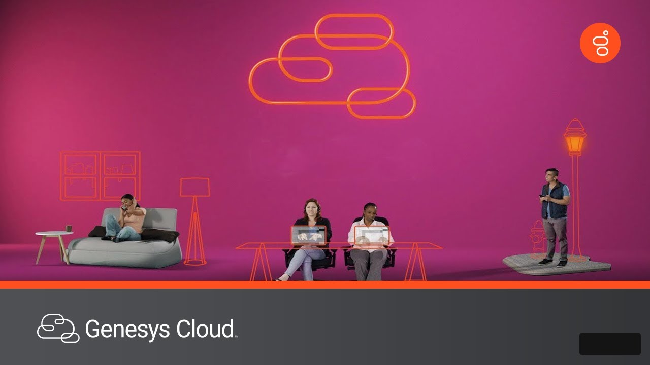 Genesys Cloud Contact Center Overview