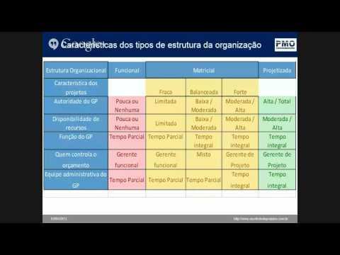 """curso-""""hands-on""""-de-gestão-de-projetos-–-fundamentos-de-gerenciamento-de-projetos"""