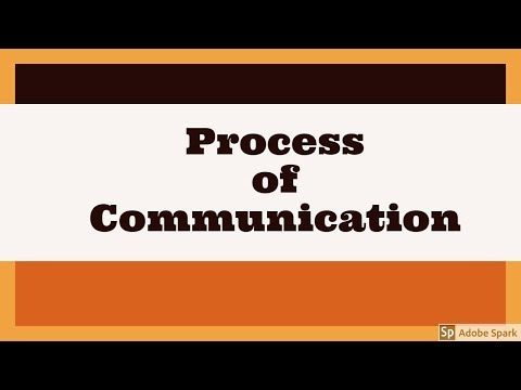 Communication Process By Be Prepare For UGC-NET