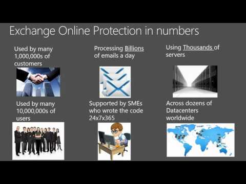Microsoft Ignite 2015 Evolving Email Protection for Tomorrow's Needs with Exchange Online Protection