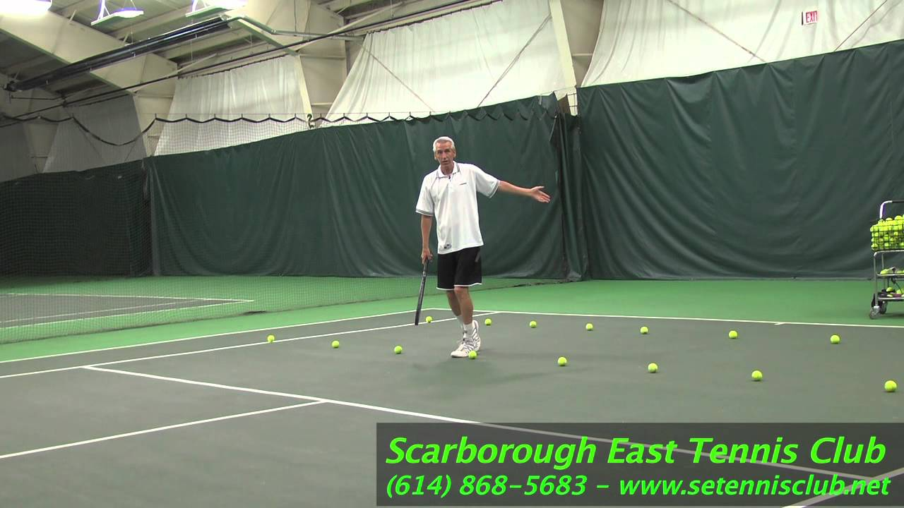 Free Public Tennis Courts