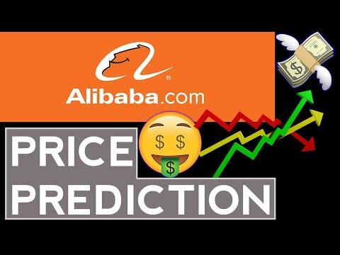 (BABA) Alibaba Stock Analysis + Price Prediction In 2020