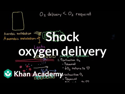 Shock oxygen delivery and metabolism | Circulatory System and Disease | NCLEX-RN | Khan Academy