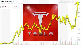 Download Why Tesla's stock could hit $6,000 in 5 years Mp3 and Videos
